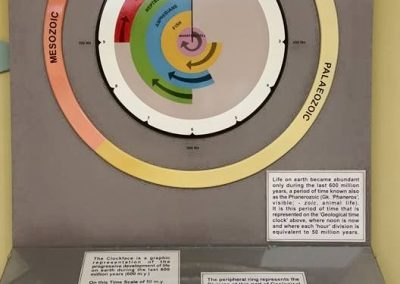 ghar-dalam-museum